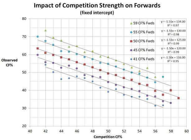 41-59 Comp Impact (fit)