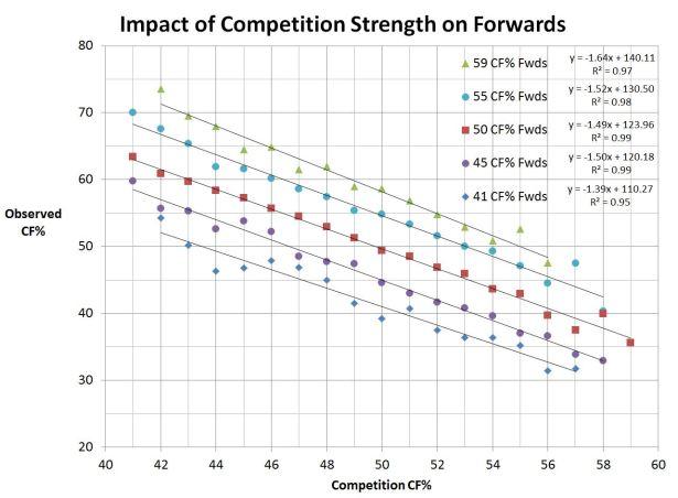41-59 Comp Impact
