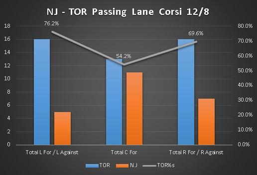 NJ_TOR_Lane