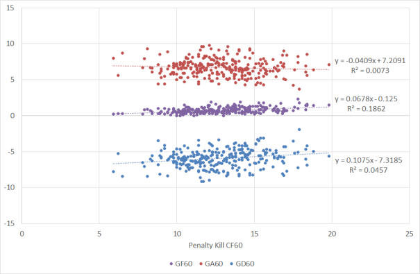 20160322_PK_CF60_Correlations