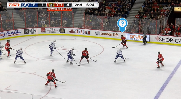 Sens Formation Question Mark