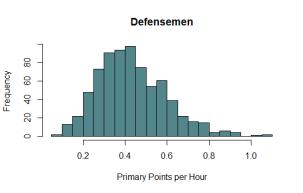 defenders.data