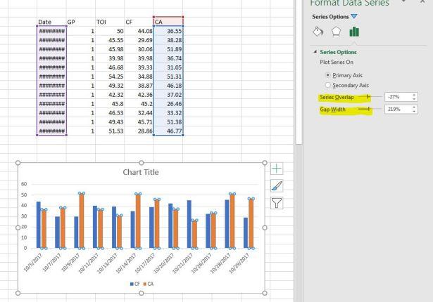 Excel - Bar Graph 1