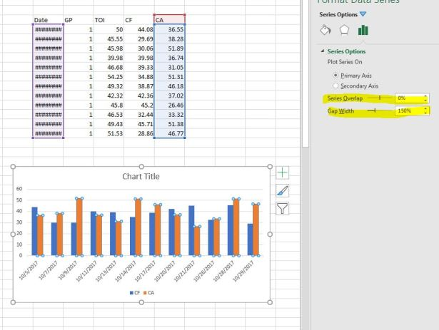 Excel - Bar Graph 2