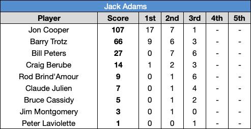 JackAdams_votes_19